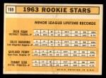 1963 Topps #169   Rookie Stars  -  Gaylord Perry / Tommie Sisk / Dick Egan / Julio Navarro Back Thumbnail
