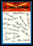 1973 Topps Blue Team Checklists #23   St. Louis Cardinals Front Thumbnail