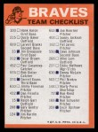1973 Topps Blue Team Checklists  Atlanta Braves  Back Thumbnail
