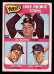 1965 Topps #566  Yankees Rookies  -  Gil Blanco / Art Lopez / Ross Moschitto Front Thumbnail