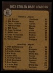 1973 Topps #64  SB Leaders    -  Lou Brock / Bert Campaneris Back Thumbnail