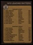 1973 Topps #61  1972 Batting Leaders  -  Billy Williams / Rod Carew Back Thumbnail