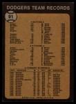 1973 Topps #91  Dodgers Team  Back Thumbnail