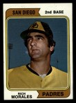 1974 Topps #387 SD  Rich Morales Front Thumbnail