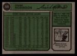 1974 Topps #55  Frank Robinson  Back Thumbnail
