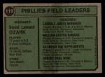 1974 Topps #119  Phillies Leaders   -  Danny Ozark / Carroll Beringer / Bill DeMars / Ray Ripplemeyer / Bobby Wine Back Thumbnail