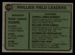 1974 Topps #119  Phillies Leaders   -  Danny Ozark / Carroll Beringer / Bill DeMars / Ray Ripplemeyer / Bobby Wine Back Thumbnail