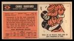 1965 Topps #96   Chris Buford Back Thumbnail