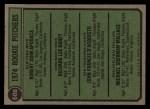 1974 Topps #608 COR  Rookie Pitchers    -  Dick Baney / John D'Acquisto / Mike Wallace / Bob Apodaca Back Thumbnail
