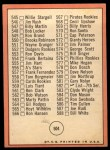 1969 Topps #504  Checklist 6  -  Brooks Robinson Back Thumbnail