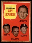 1962 #57   -  Whitey Ford / Frank Lary / Steve Barber / Jim Bunning AL Win Leaders Front Thumbnail