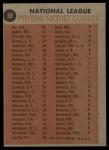 1962 Topps #58  1961 NL Wins Leaders  -  Joe Jay / Warren Spahn / Jim O'Toole Back Thumbnail
