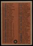 1962 Topps #98  Checklist 2  Back Thumbnail