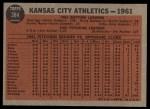 1962 Topps #384  Athletics Team  Back Thumbnail
