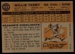 1960 Topps #322  Willie Tasby  Back Thumbnail
