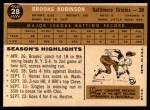 1960 Topps #28   Brooks Robinson Back Thumbnail