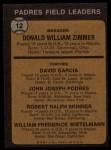 1973 Topps #12 ORG Padres Field Leaders  -  Don Zimmer / Dave Garcia / Johnny Podres / Bob Skinner / Whitey Wietelmann Back Thumbnail