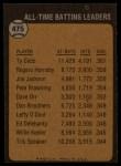 1973 Topps #475  All-Time Batting Leader  -  Ty Cobb Back Thumbnail