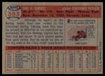 1957 Topps #393   Raul Sanchez Back Thumbnail