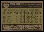 1961 Topps #357   Daryl Spencer Back Thumbnail