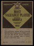 1961 Topps #473  Most Valuable Player  -  Bobby Shantz Back Thumbnail